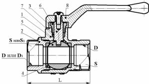 Схема построения шарового крана Цветлит стандартного прохода с муфтой